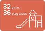 32 parks, 36 play areas